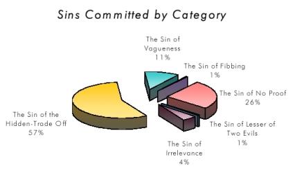 greenwashing-sins.jpg